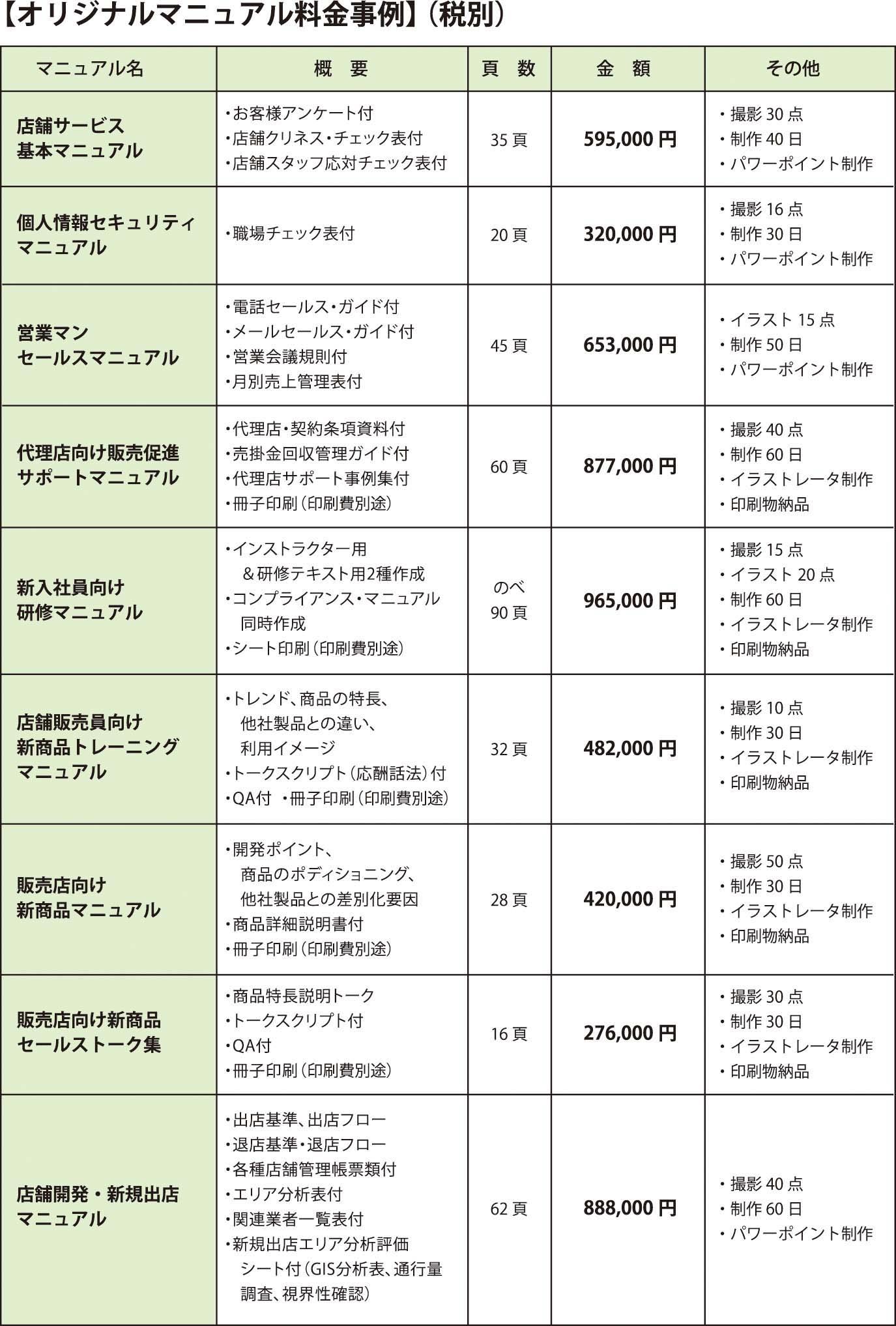 オリジナルMマニュアルご料金表.JPG