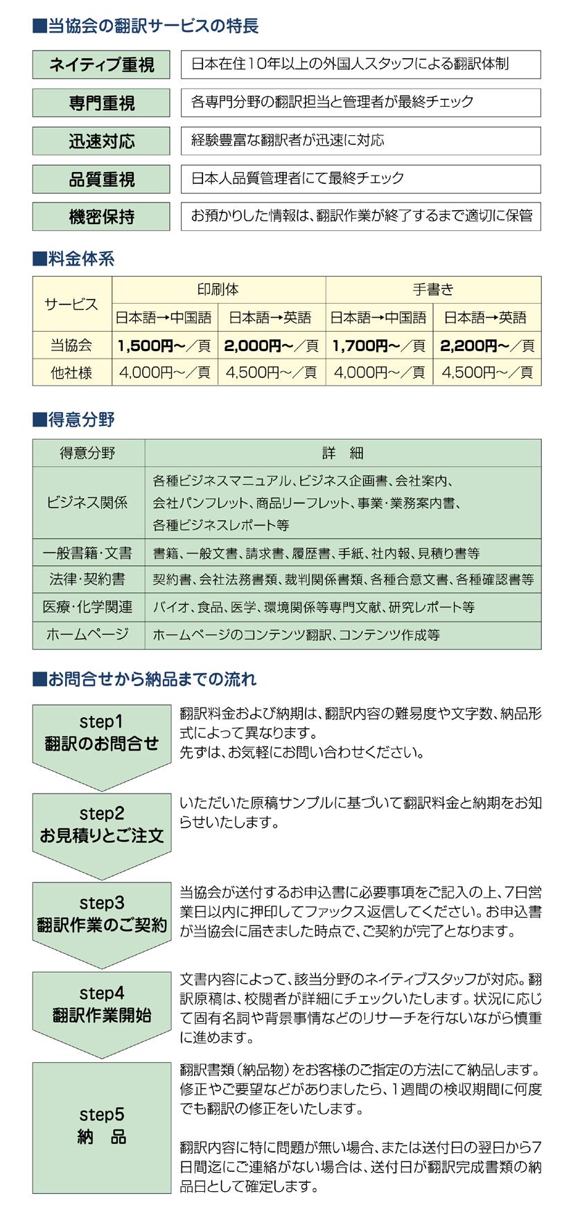 翻訳サービス(マニュアル翻訳作成業務)のご案内